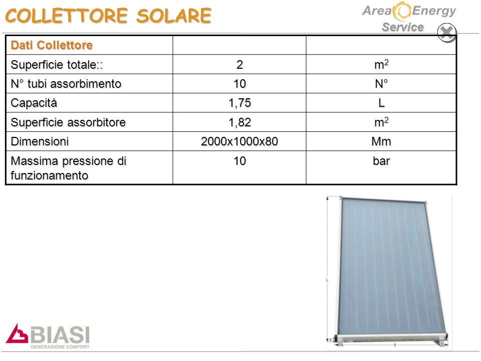 COLLETTORE SOLARE Dati Collettore Superficie totale:: 2 m2
