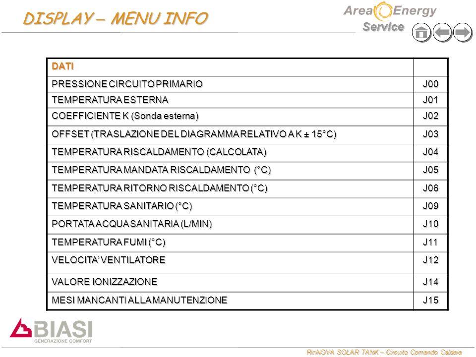 DISPLAY – MENU INFO DATI PRESSIONE CIRCUITO PRIMARIO J00