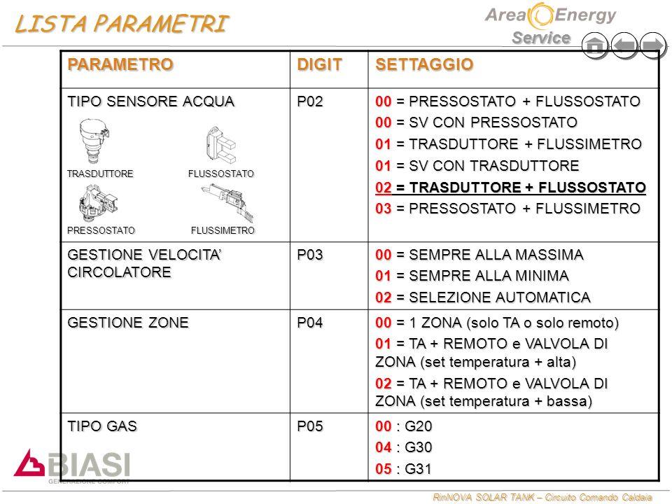LISTA PARAMETRI PARAMETRO DIGIT SETTAGGIO TIPO SENSORE ACQUA P02