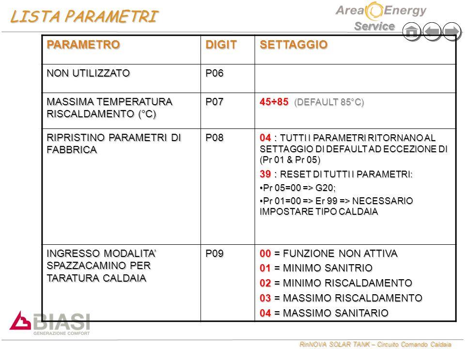 LISTA PARAMETRI PARAMETRO DIGIT SETTAGGIO NON UTILIZZATO P06