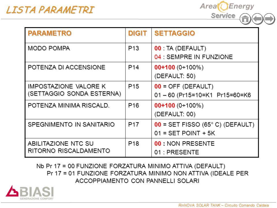 LISTA PARAMETRI PARAMETRO DIGIT SETTAGGIO MODO POMPA P13