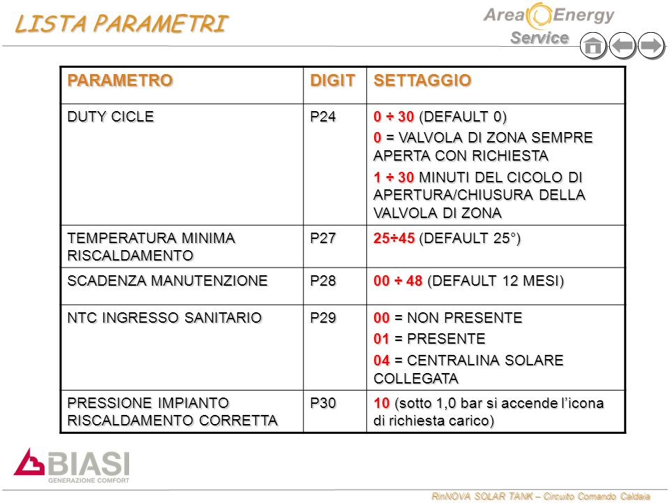 LISTA PARAMETRI PARAMETRO DIGIT SETTAGGIO DUTY CICLE P24