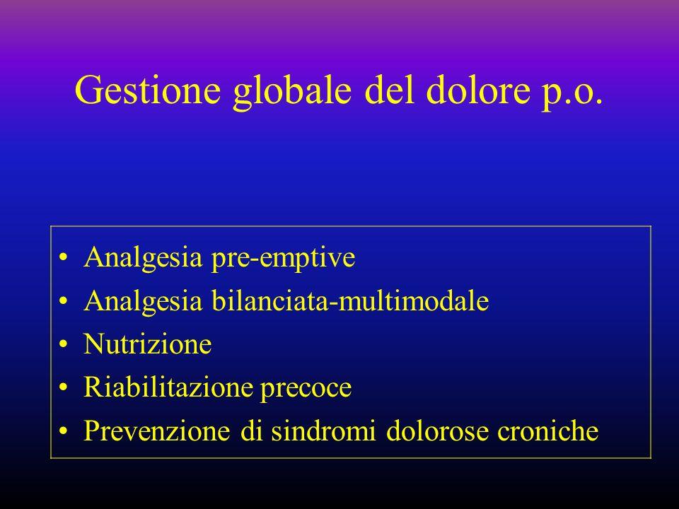 Gestione globale del dolore p.o.