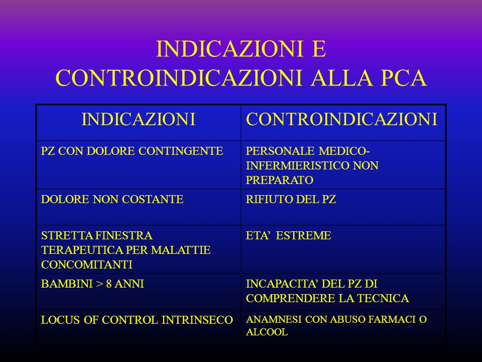 INDICAZIONI E CONTROINDICAZIONI ALLA PCA