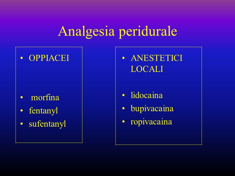 Analgesia peridurale OPPIACEI morfina fentanyl sufentanyl