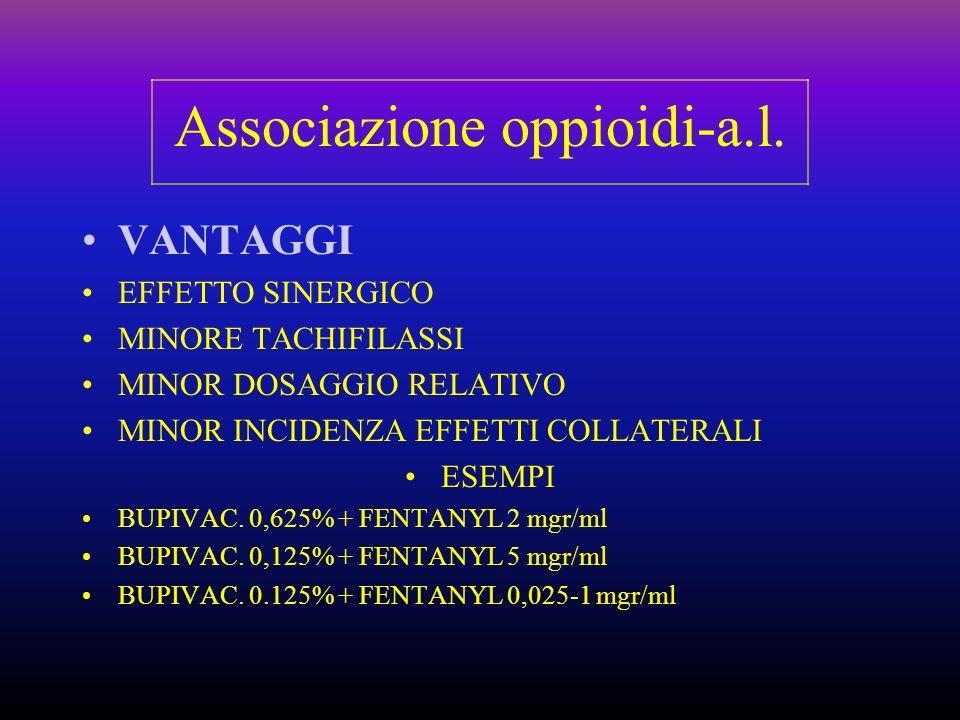Associazione oppioidi-a.l.