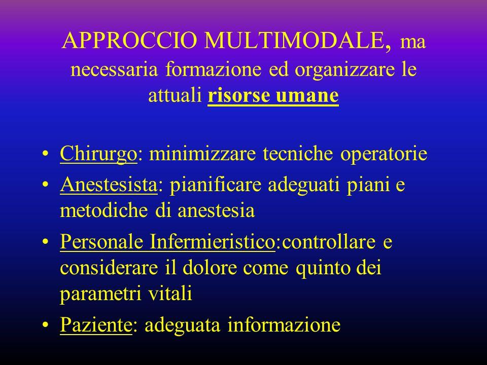 APPROCCIO MULTIMODALE, ma necessaria formazione ed organizzare le attuali risorse umane
