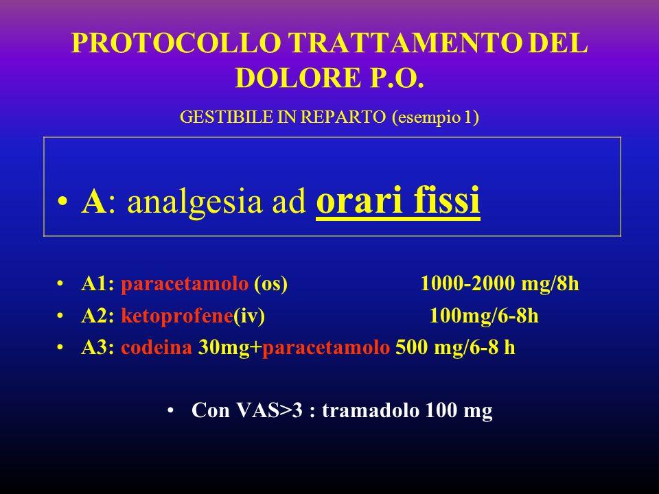 Con VAS>3 : tramadolo 100 mg