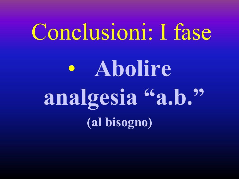 Abolire analgesia a.b.