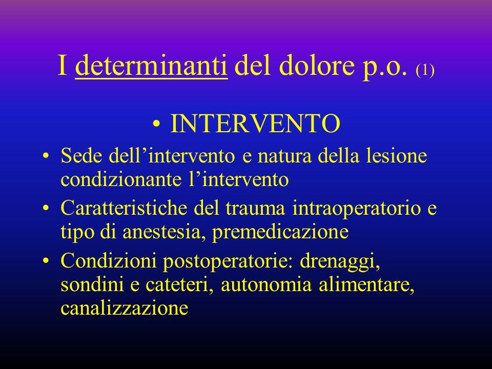 I determinanti del dolore p.o. (1)