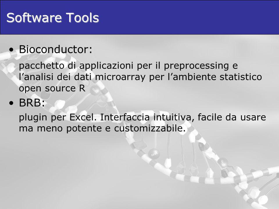 Software Tools Bioconductor: