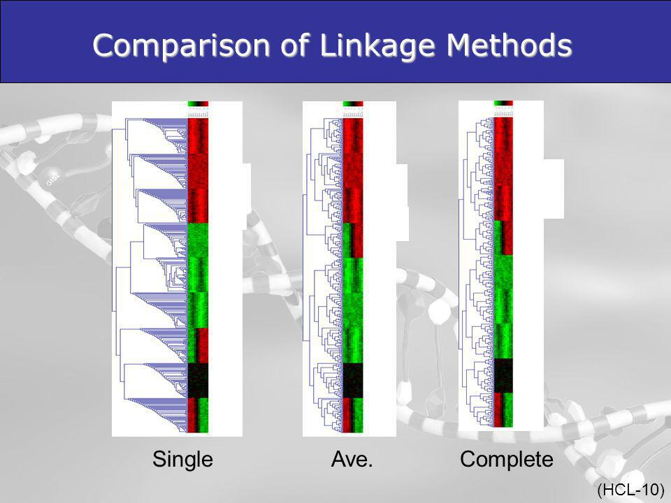 Comparison of Linkage Methods