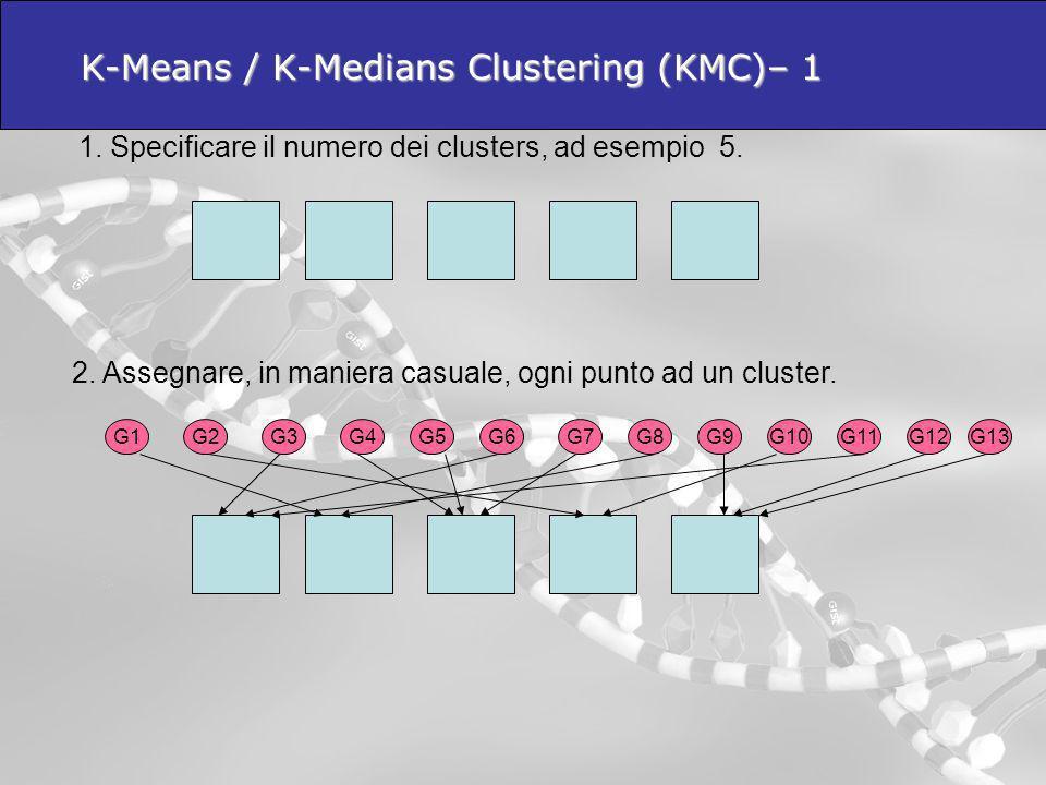 K-Means / K-Medians Clustering (KMC)– 1