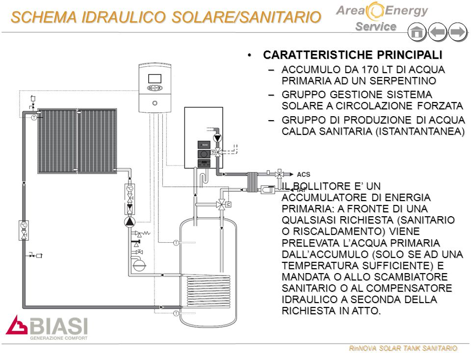 SCHEMA IDRAULICO SOLARE/SANITARIO