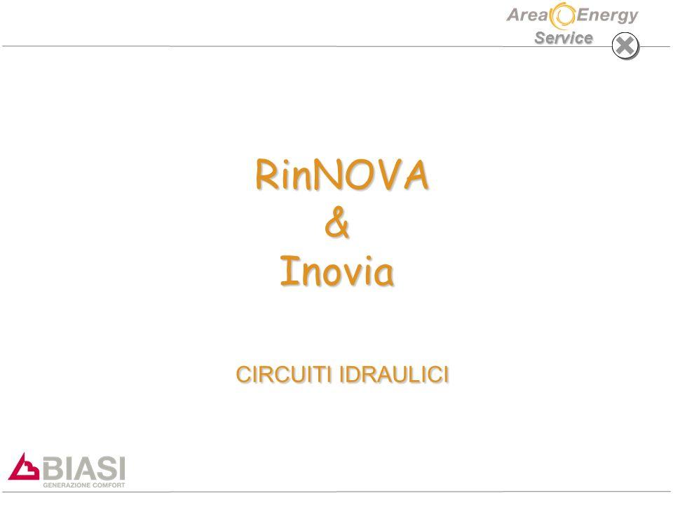 RinNOVA & Inovia CIRCUITI IDRAULICI
