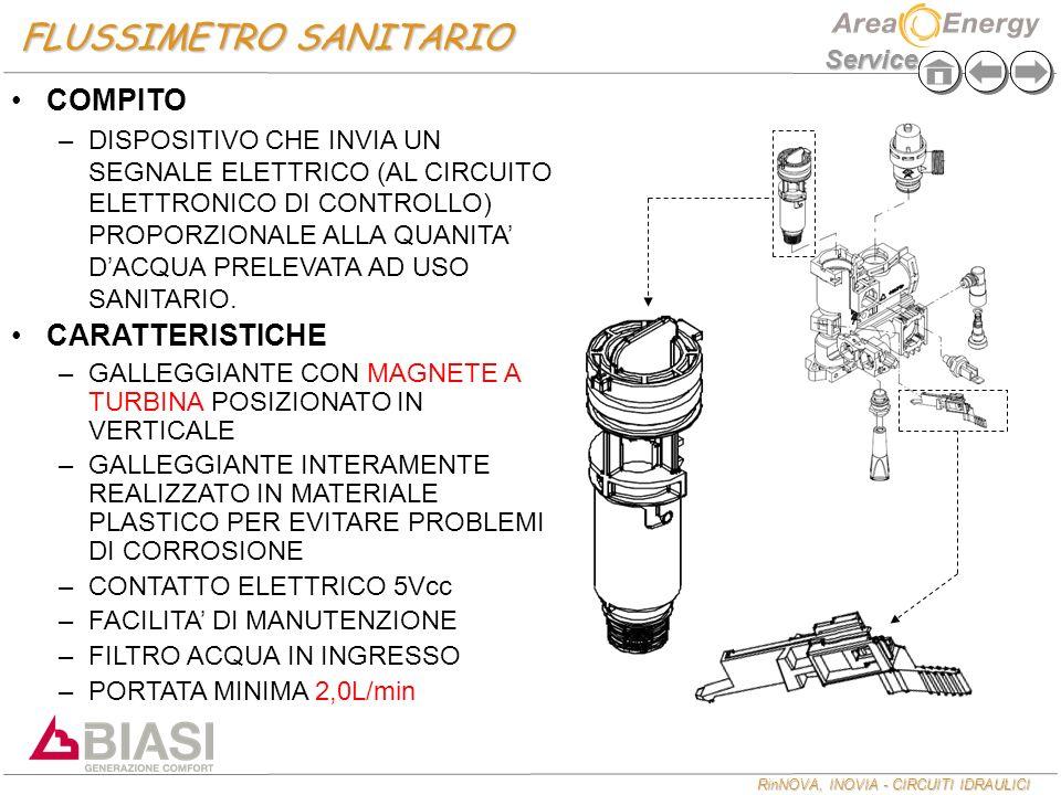 FLUSSIMETRO SANITARIO