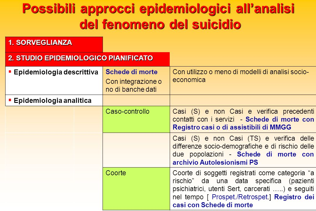 Possibili approcci epidemiologici all'analisi del fenomeno del suicidio