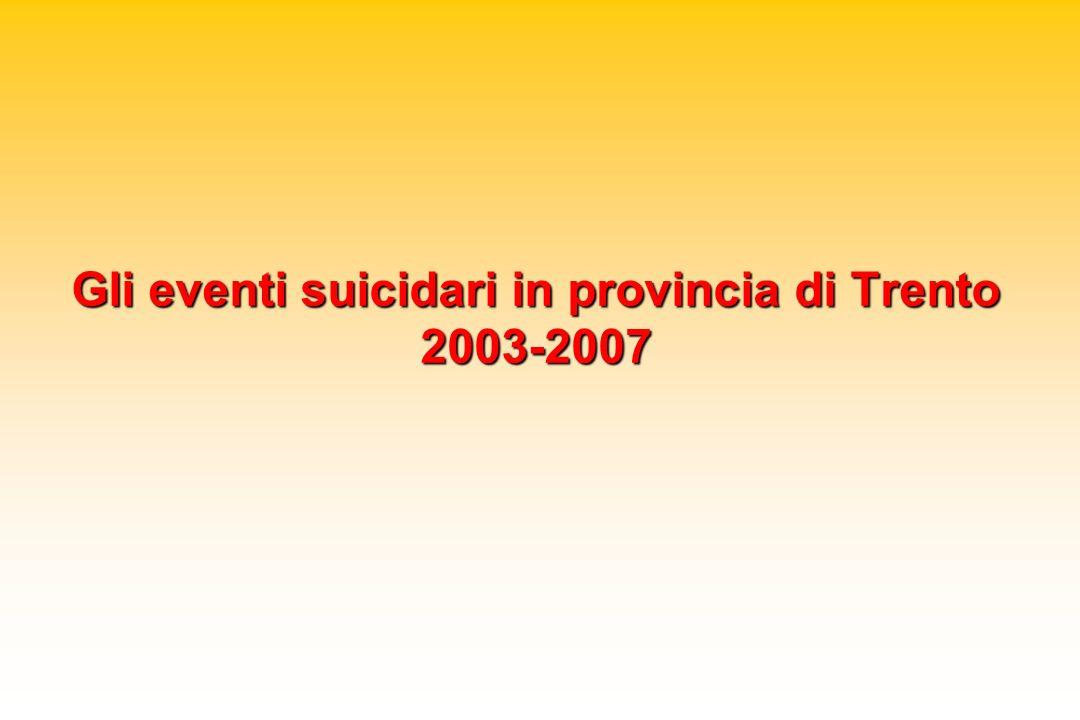 Gli eventi suicidari in provincia di Trento 2003-2007
