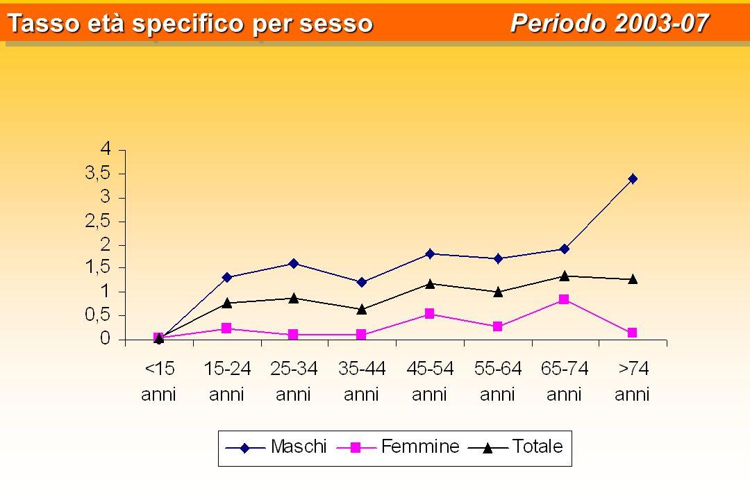 Tasso età specifico per sesso Periodo 2003-07