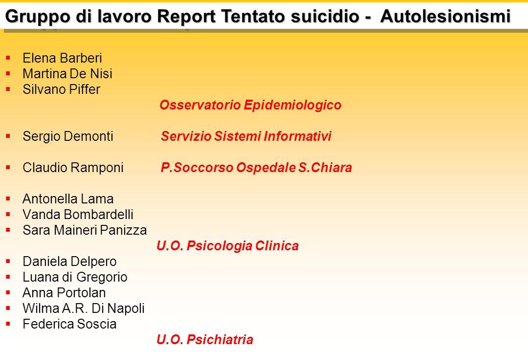 Gruppo di lavoro Report Tentato suicidio - Autolesionismi