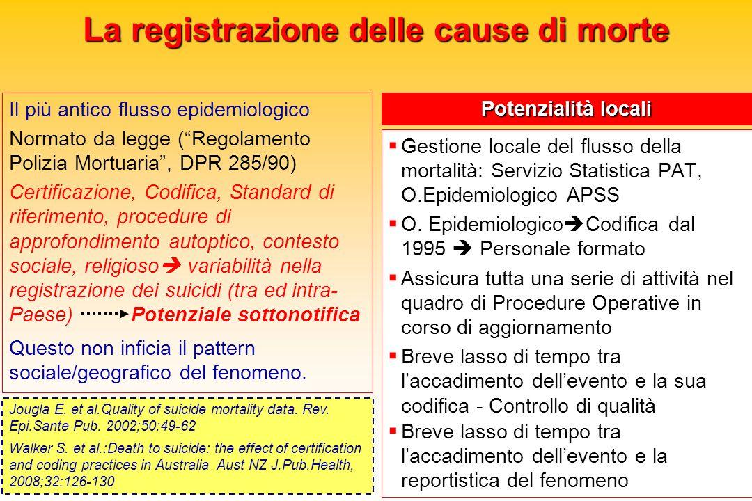La registrazione delle cause di morte