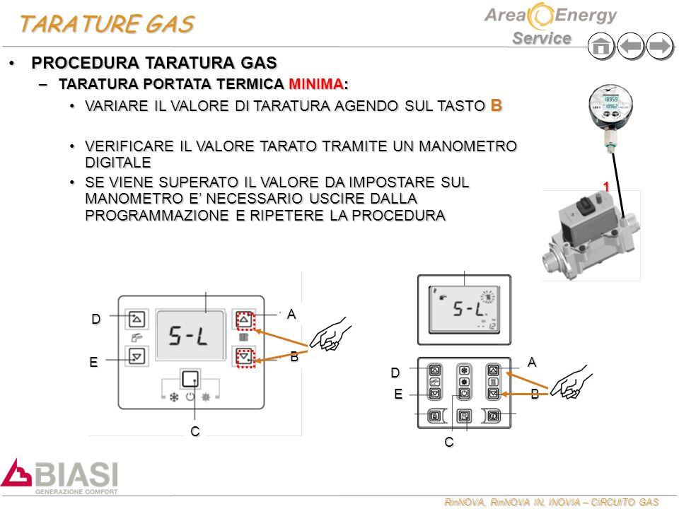 TARATURE GAS PROCEDURA TARATURA GAS TARATURA PORTATA TERMICA MINIMA: