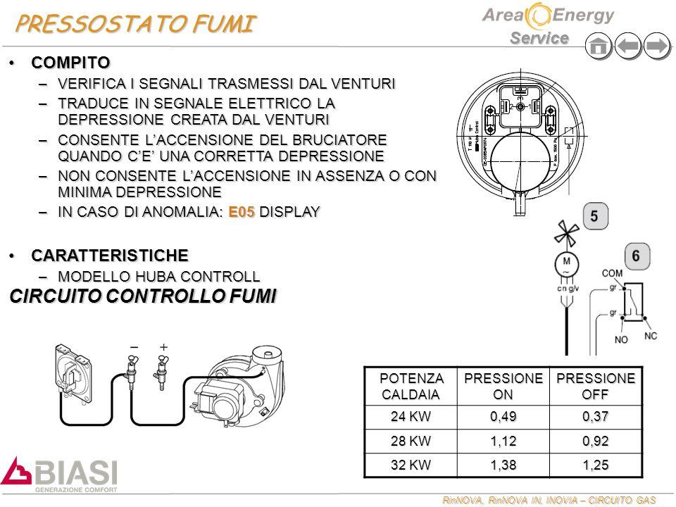 Rinnova rinnova in inovia circuito gas camera stagna for Controllo fumi caldaia