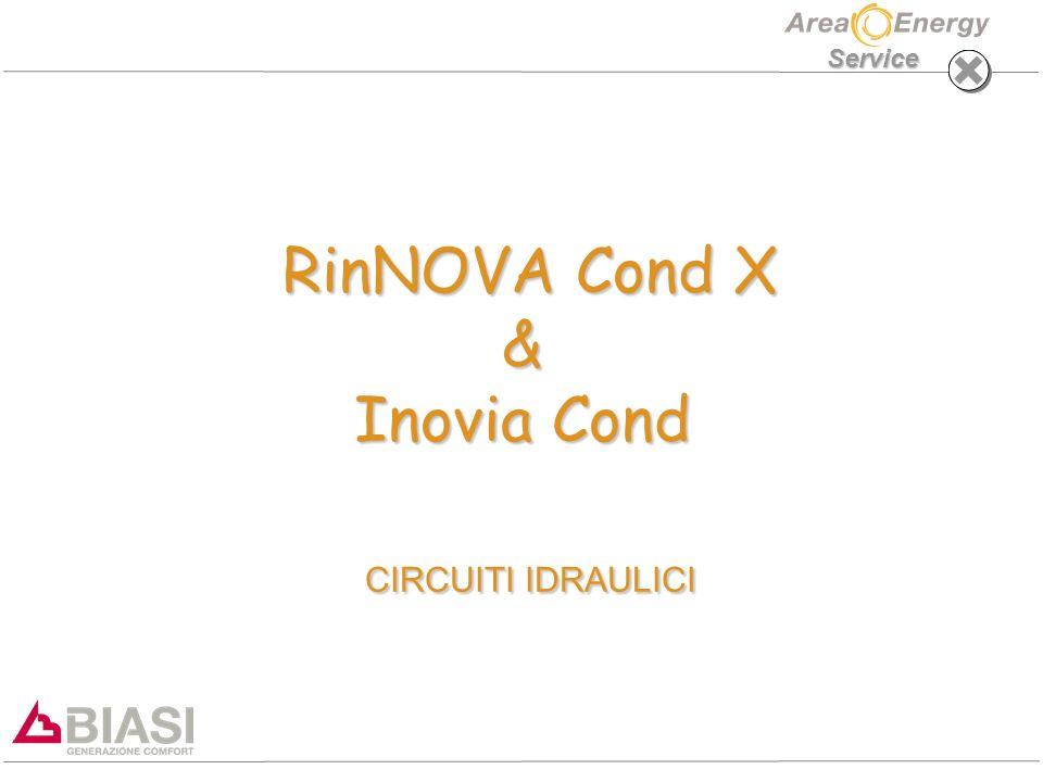 RinNOVA Cond X & Inovia Cond CIRCUITI IDRAULICI