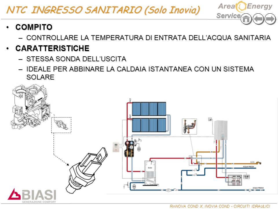 NTC INGRESSO SANITARIO (Solo Inovia)