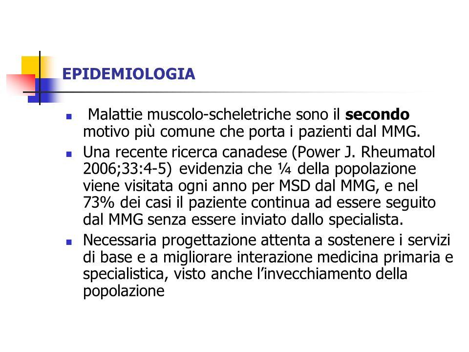 EPIDEMIOLOGIA Malattie muscolo-scheletriche sono il secondo motivo più comune che porta i pazienti dal MMG.