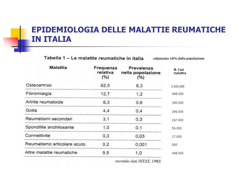 EPIDEMIOLOGIA DELLE MALATTIE REUMATICHE IN ITALIA