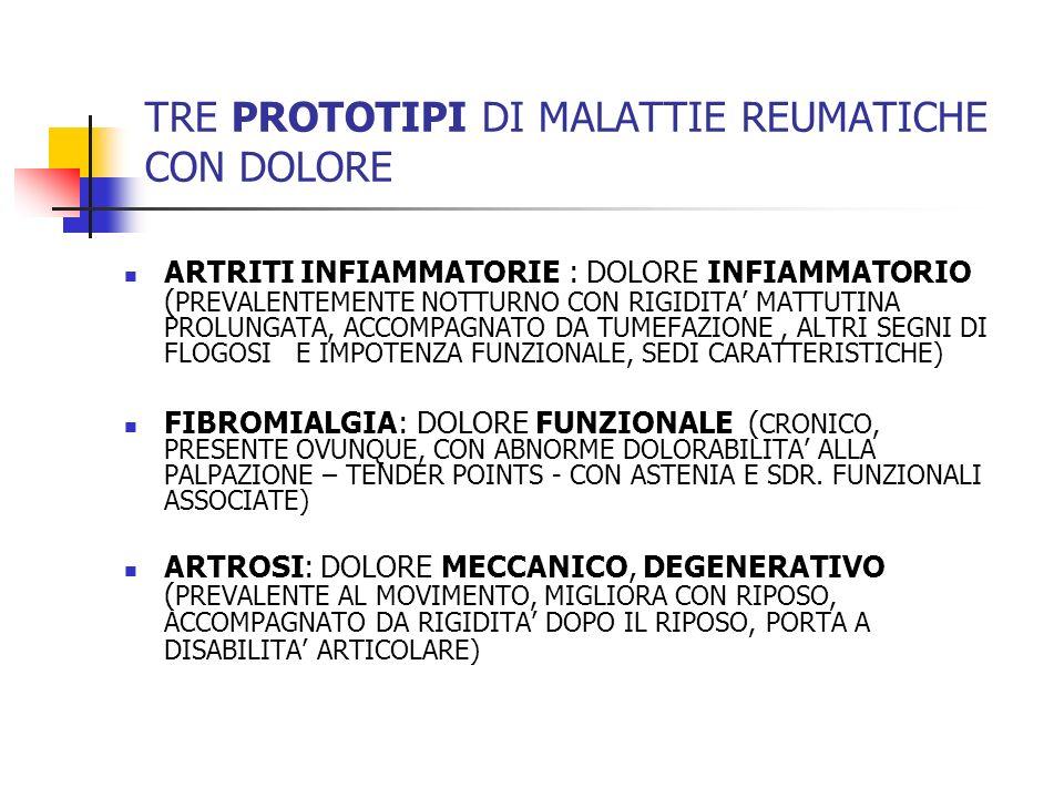 TRE PROTOTIPI DI MALATTIE REUMATICHE CON DOLORE
