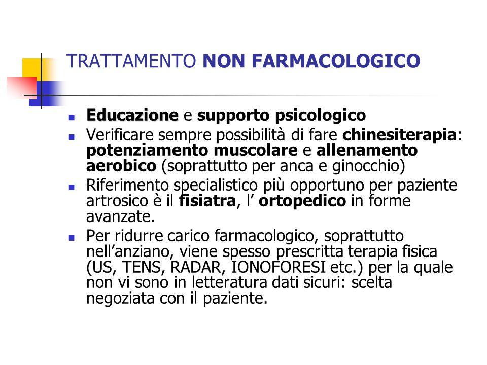 TRATTAMENTO NON FARMACOLOGICO
