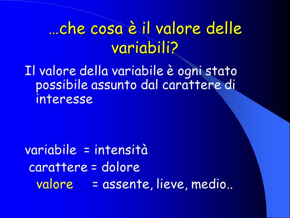 …che cosa è il valore delle variabili
