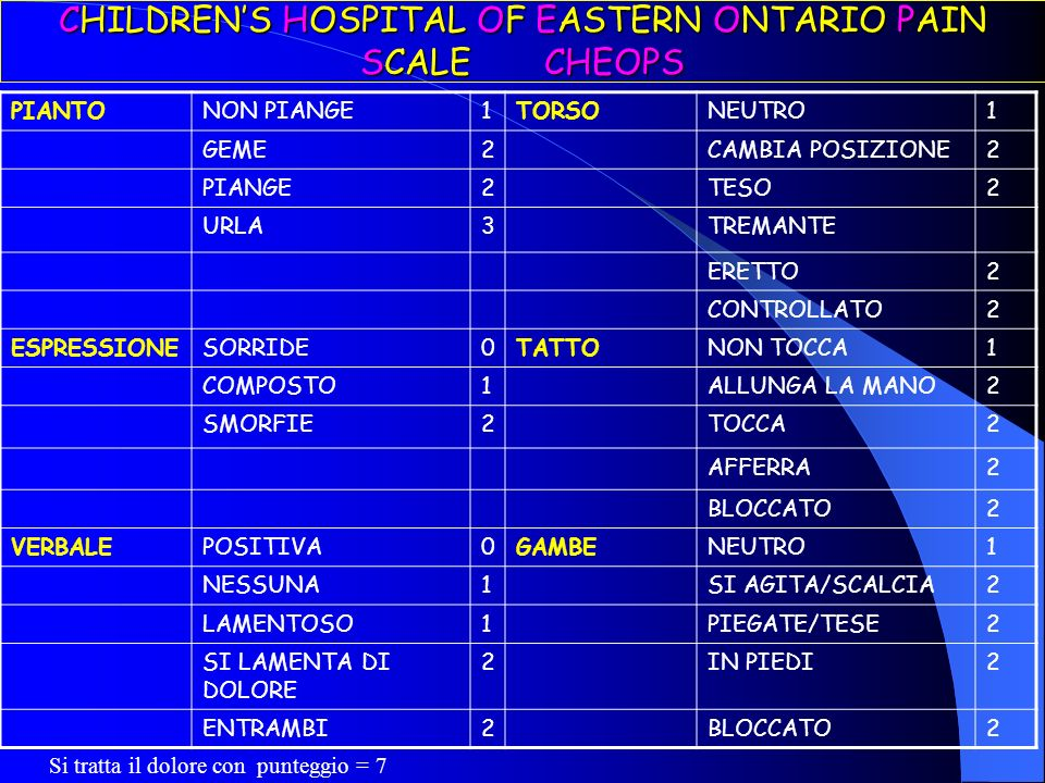 CHILDREN'S HOSPITAL OF EASTERN ONTARIO PAIN SCALE CHEOPS