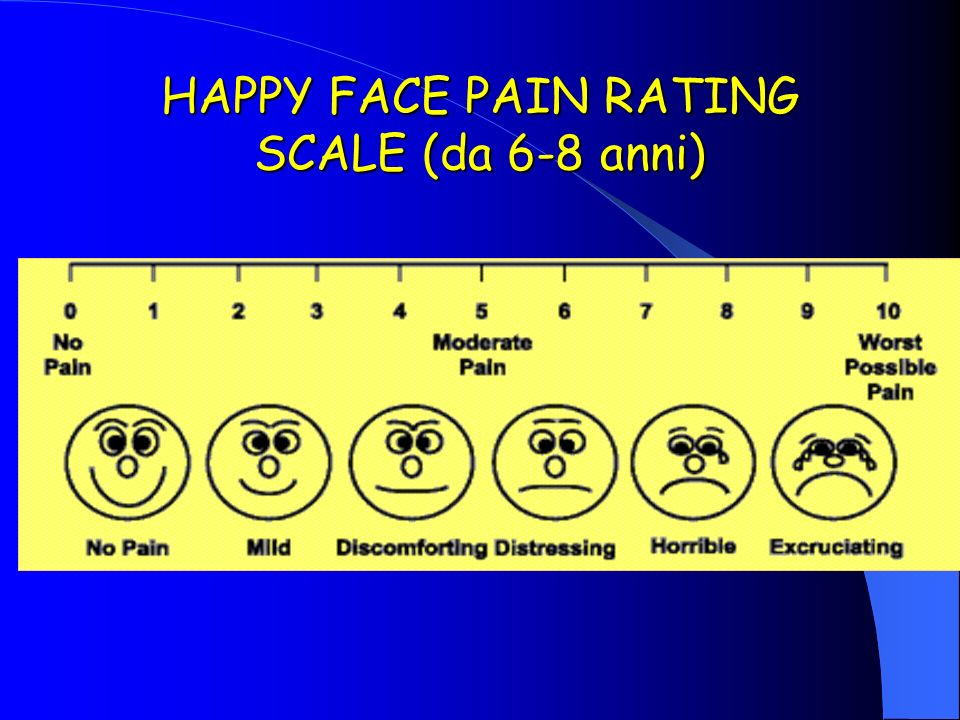 HAPPY FACE PAIN RATING SCALE (da 6-8 anni)