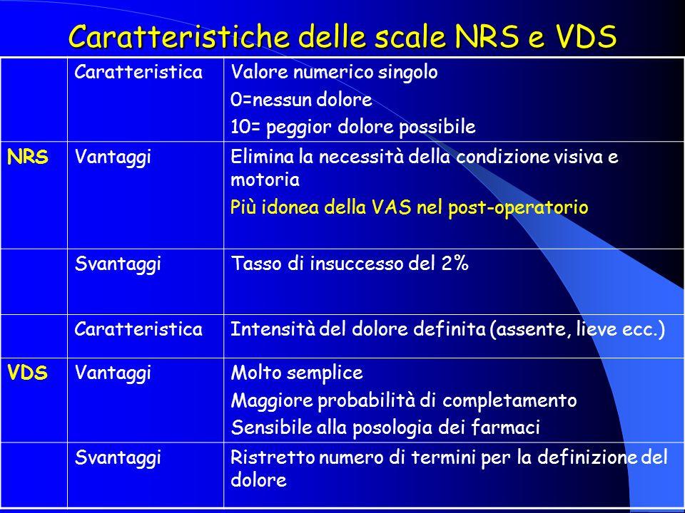 Caratteristiche delle scale NRS e VDS
