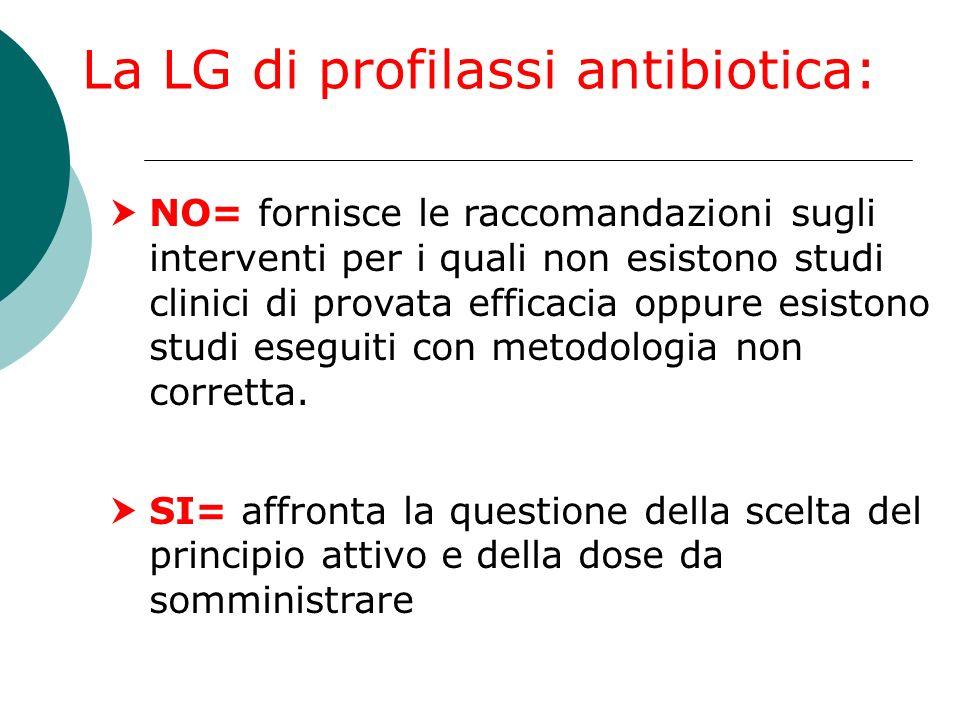 La LG di profilassi antibiotica: