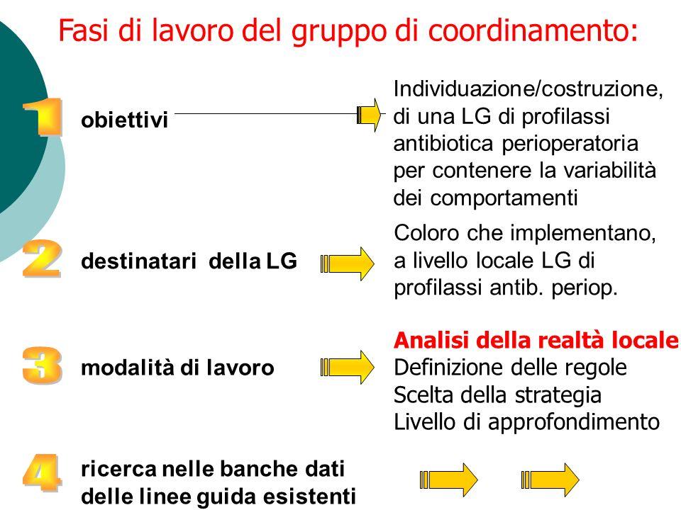 1 2 3 4 Fasi di lavoro del gruppo di coordinamento: