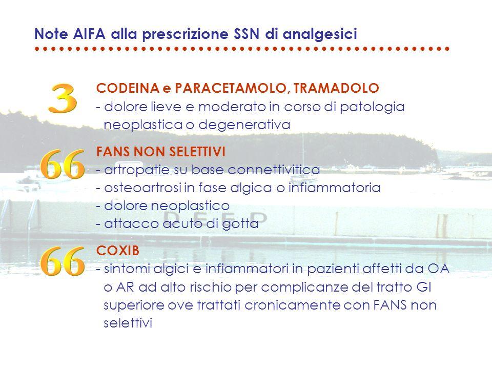 Note AIFA alla prescrizione SSN di analgesici