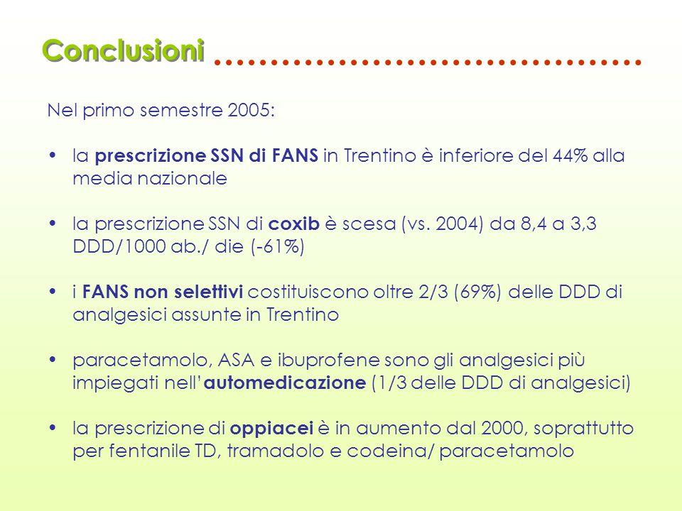 Conclusioni Nel primo semestre 2005: