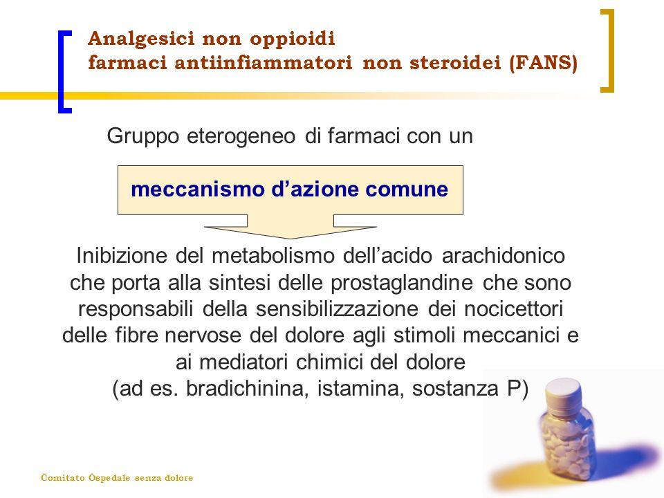 Analgesici non oppioidi farmaci antiinfiammatori non steroidei (FANS)