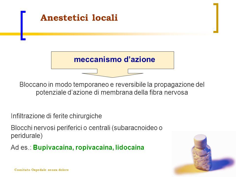 Anestetici locali meccanismo d'azione