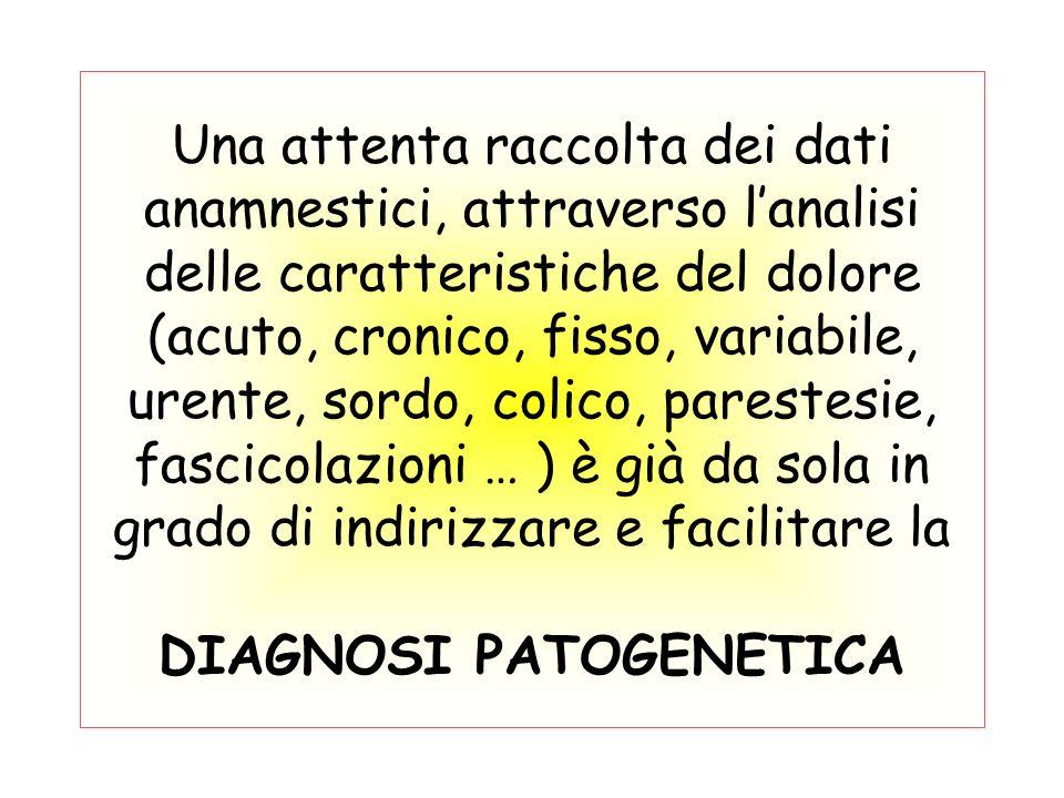 Una attenta raccolta dei dati anamnestici, attraverso l'analisi delle caratteristiche del dolore (acuto, cronico, fisso, variabile, urente, sordo, colico, parestesie, fascicolazioni … ) è già da sola in grado di indirizzare e facilitare la DIAGNOSI PATOGENETICA