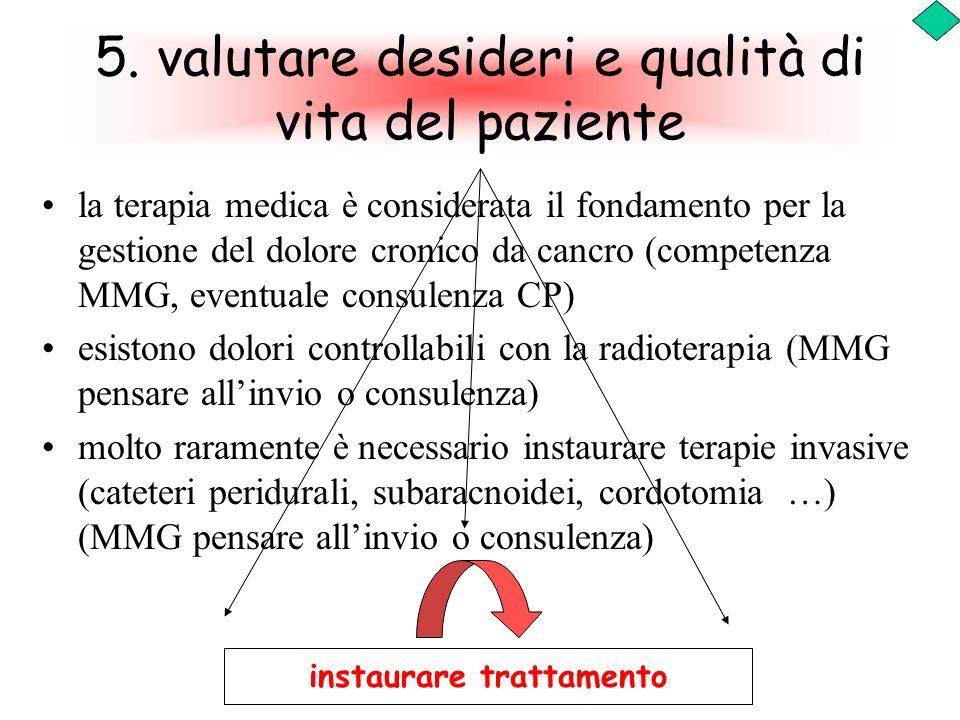 5. valutare desideri e qualità di vita del paziente