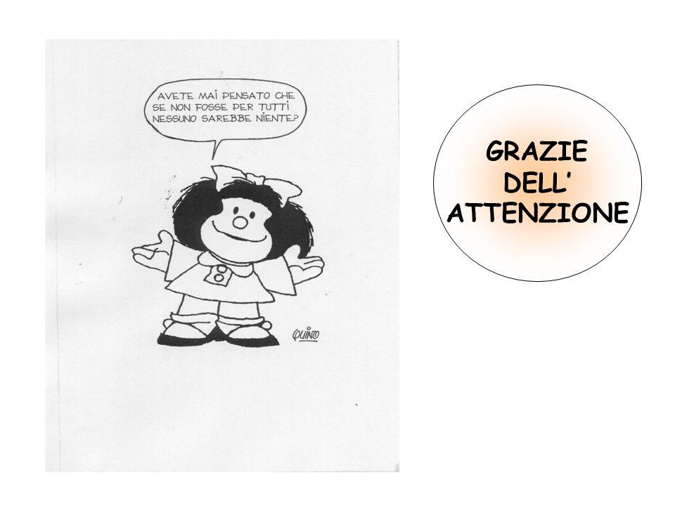 GRAZIE DELL' ATTENZIONE