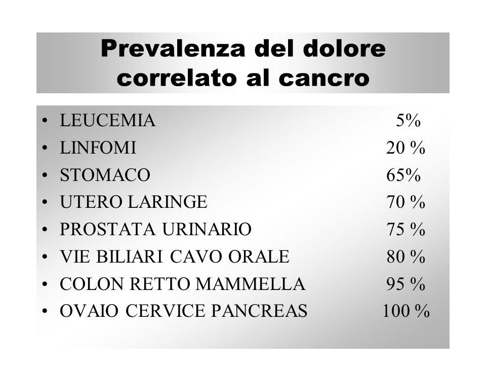 Prevalenza del dolore correlato al cancro