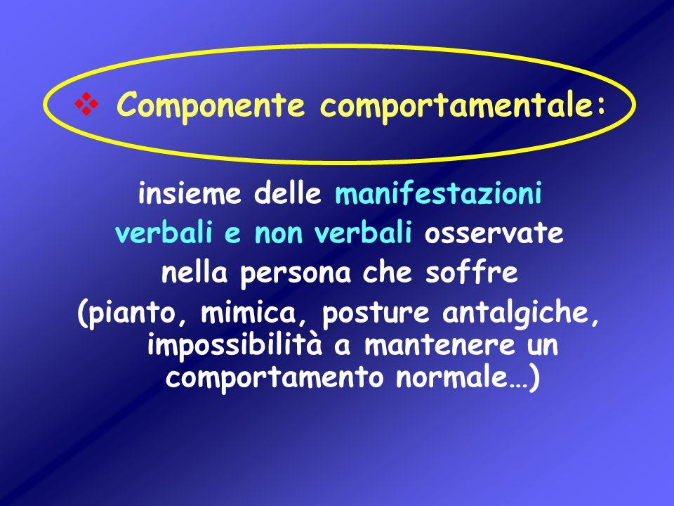 Componente comportamentale: