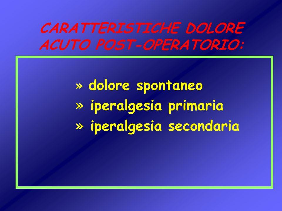 CARATTERISTICHE DOLORE ACUTO POST-OPERATORIO: