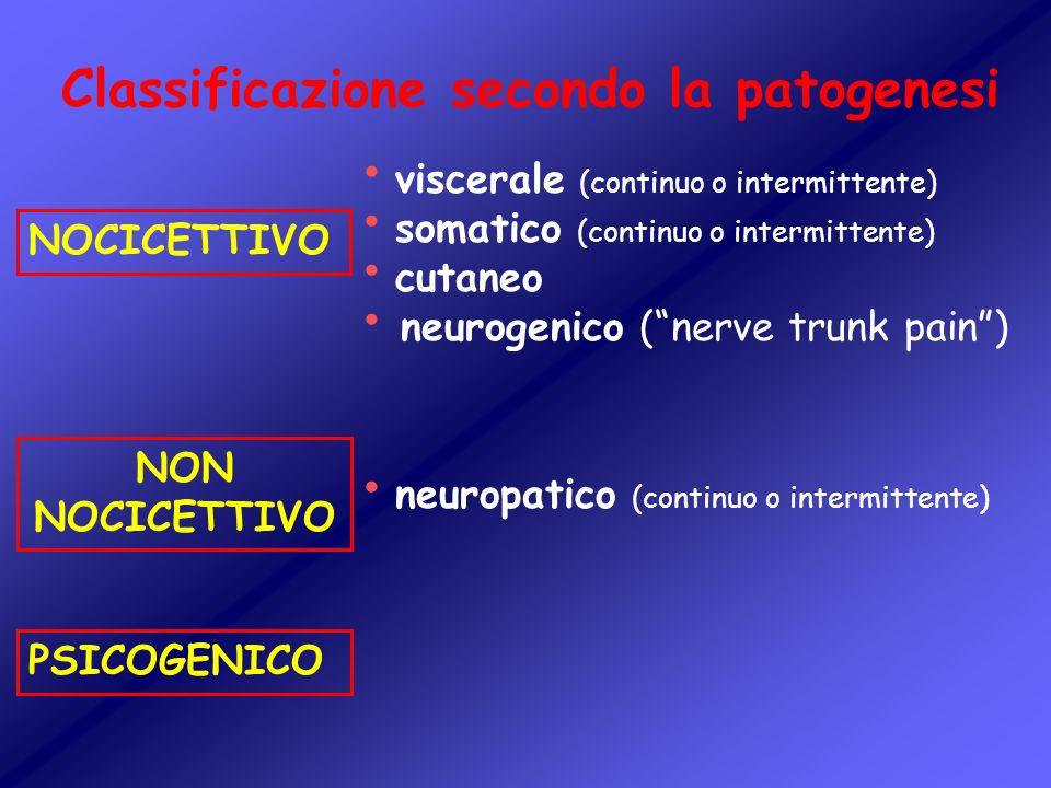 Classificazione secondo la patogenesi